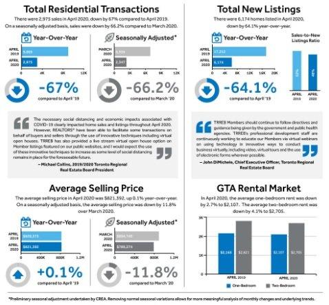 rent-report-q1-2020